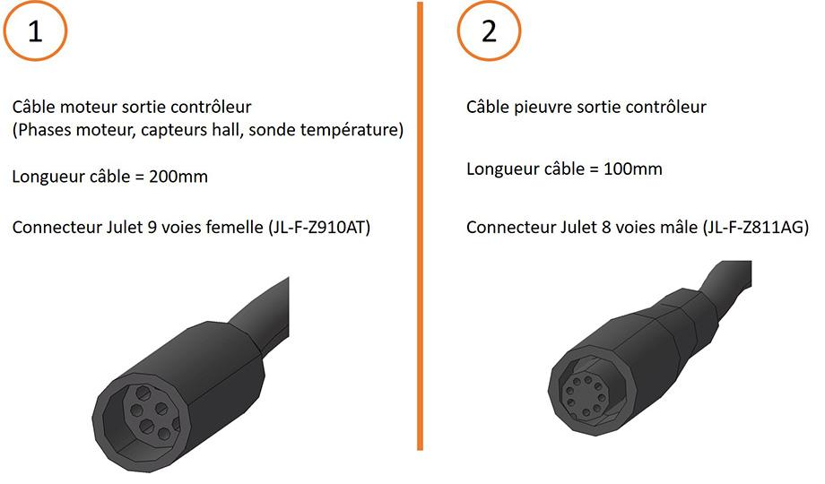 Câble moteur et câble pieuvre de sortie du contrôleur de vélo électrique + Connecteurs Julet pour câblage contrôleur 15V