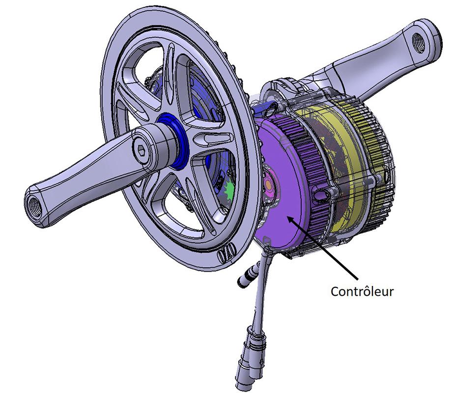 Architecture du moteur pédalier + contrôleur et liaison pédalier
