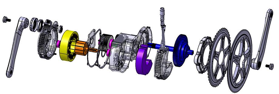 Pièces détachés du moteur pédalier : vue en profondeur