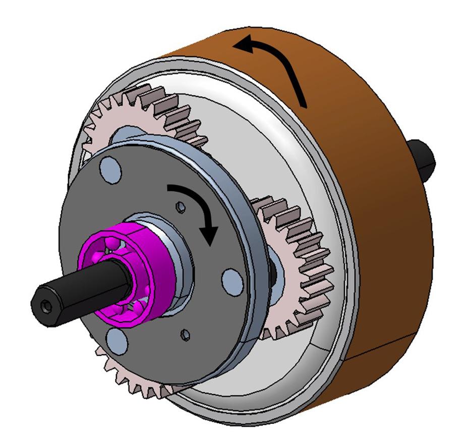 Architecture du moteur réducté : sens de rotation du planétaire