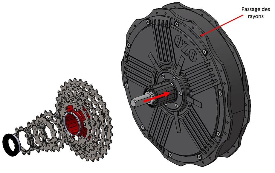 Cassette pour vélo schéma et fonctionnement