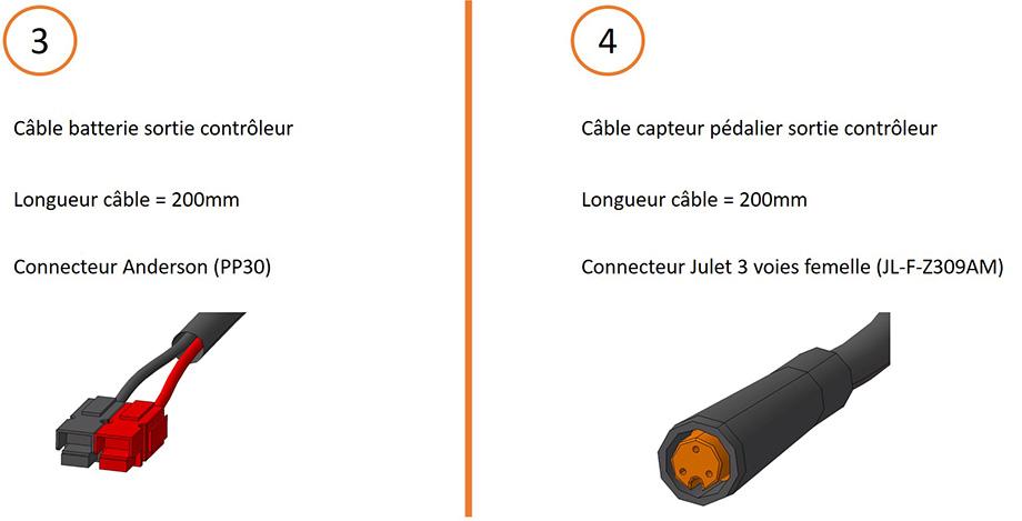 Câble batterie et câble capteur pédalier au niveau de la sortie du contrôleur + connecteurs pour câblage contrôleur 15V