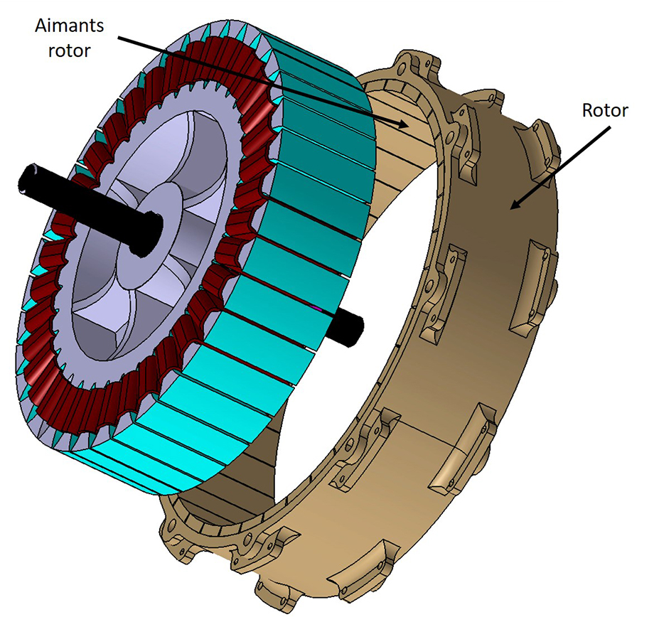 Architecture moteur direct drive : rotor
