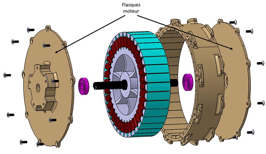 Architecture moteur direct drive : vue éclatée des pièces