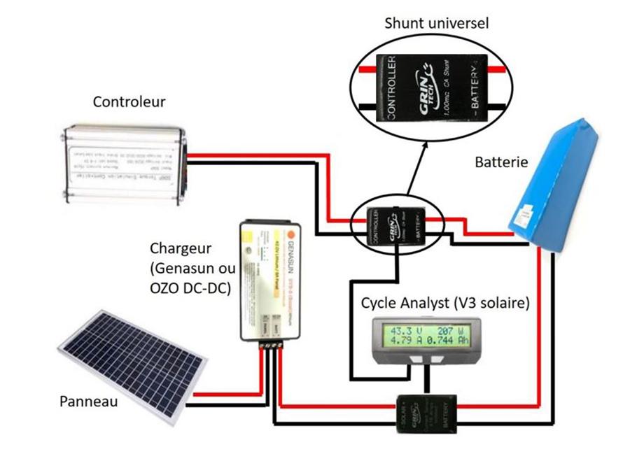 Branchement batterie et panneau solaire avec Shunt et contrôleur + chargeur, wattmètre et cycle analyst v3