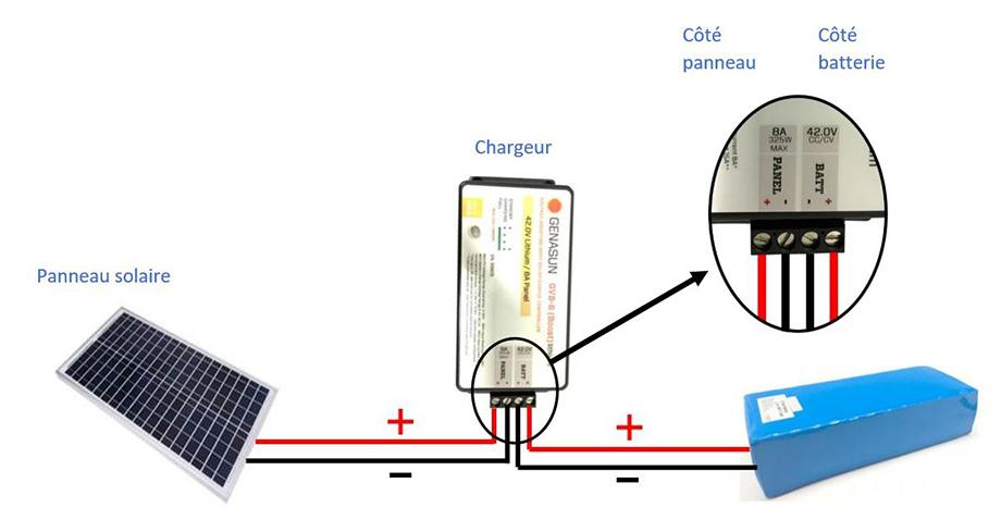 Câblage des chargeurs GENASUN, branchement panneau solaire, batterie vers le chargeur