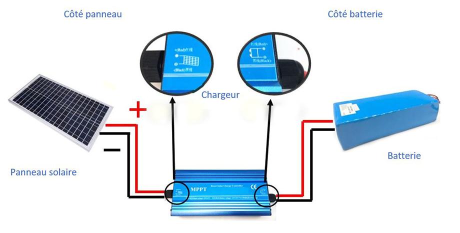 Câblage des chargeurs OZO MPPT Boost, branchement panneau solaire, batterie vers le chargeur